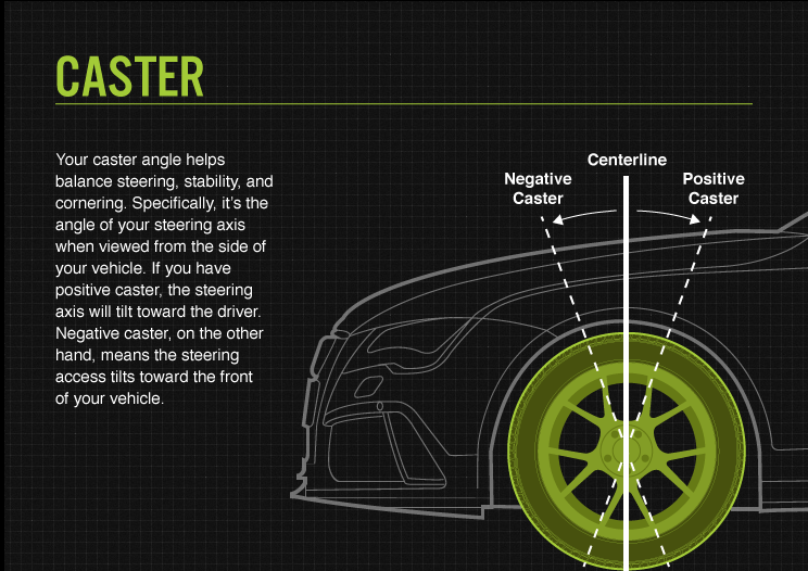Caster tire alignment