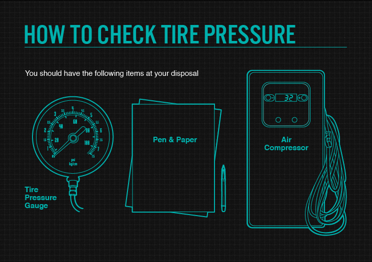 Items needed to check tire pressure