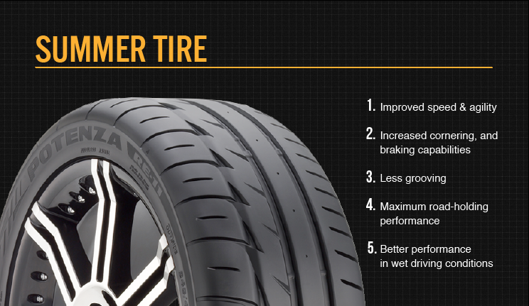Summer Tires Vs All Season >> Summer Tires Vs All Season Tires Bridgestone Tires